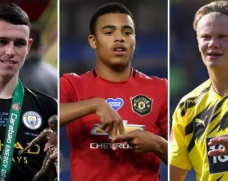 Foi feito o top 10 de jovens promessas do mundo do futebol e está um português na lista…