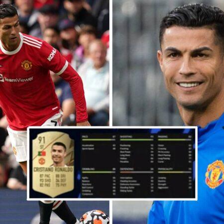 Saíram os atributos de Cristiano Ronaldo no FIFA 22 e alguns caíram bastante